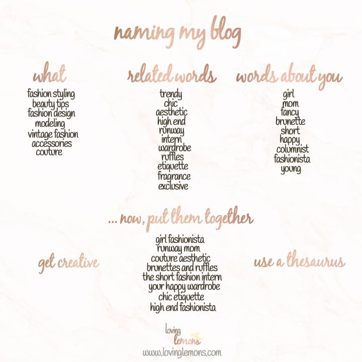 NamingMyBlog